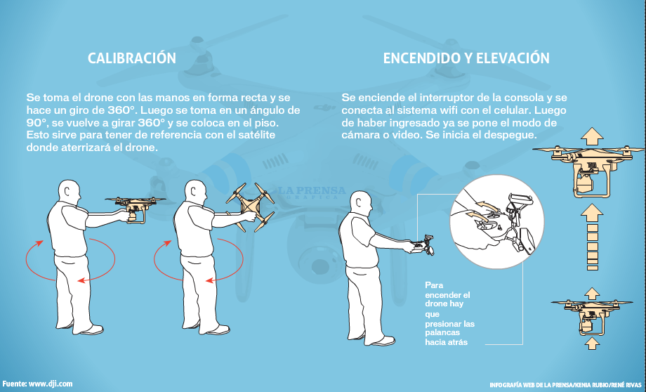 El Salvador newspaper drone control